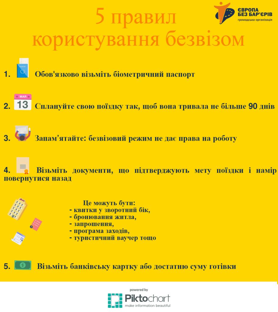5 правил