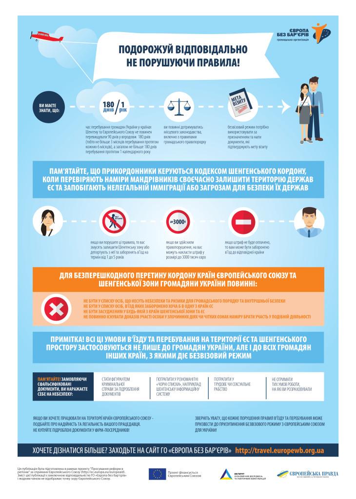 5 infografika_ewb-05