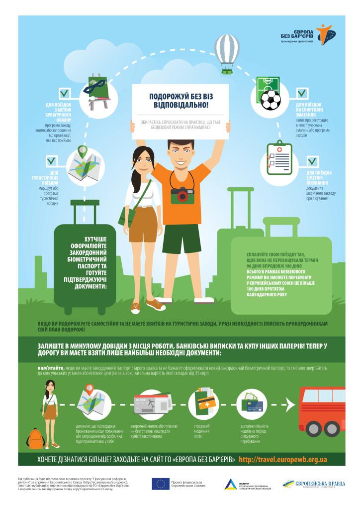 5 infografika_ewb-2