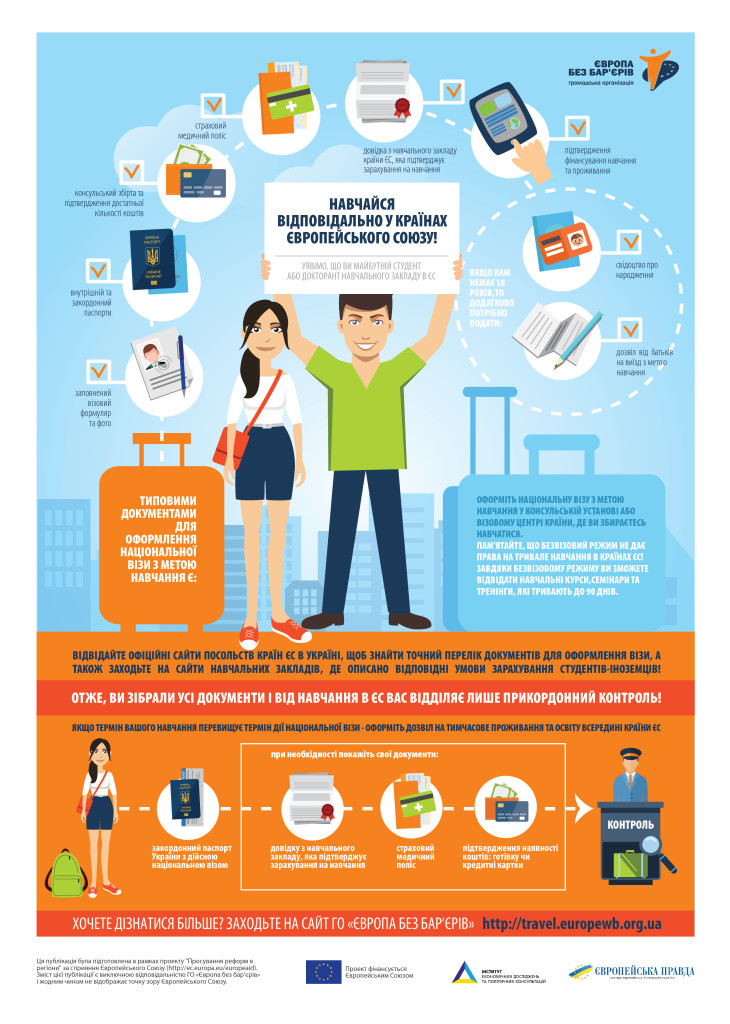 5 infografika_ewb-3