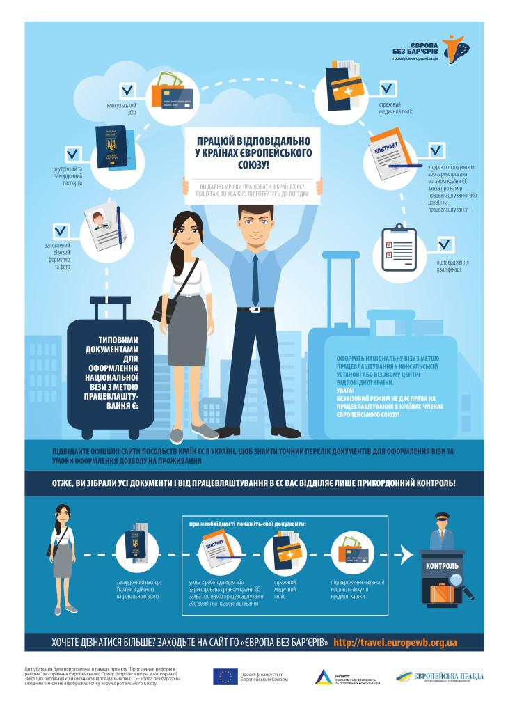 5 infografika_ewb-4