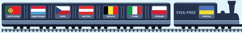 Поїзд2